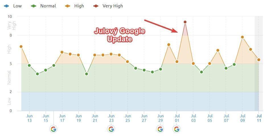 Julovy-google-update